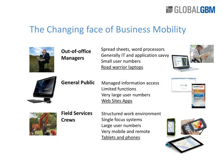 The Changing face of Business Mobility