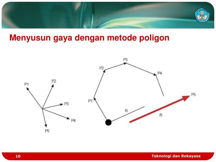 Menyusun gaya dengan metode poligon
