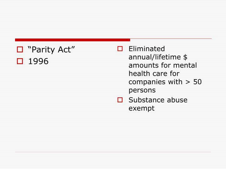 """Parity Act"""