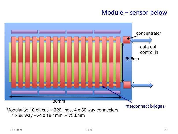 Module – sensor below
