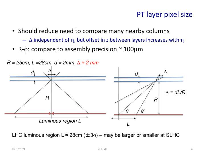 PT layer pixel size