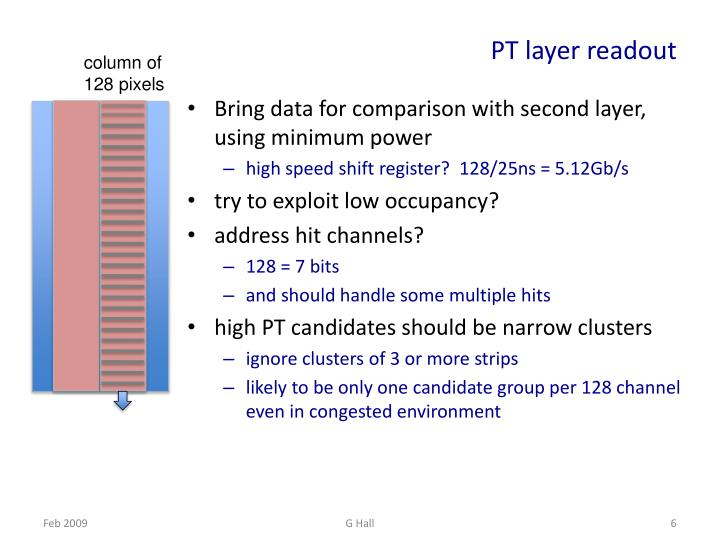 PT layer readout
