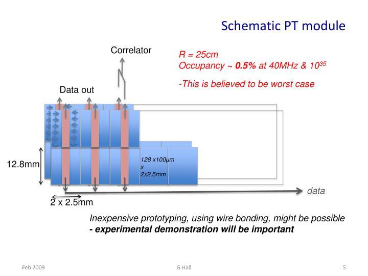 Schematic PT module