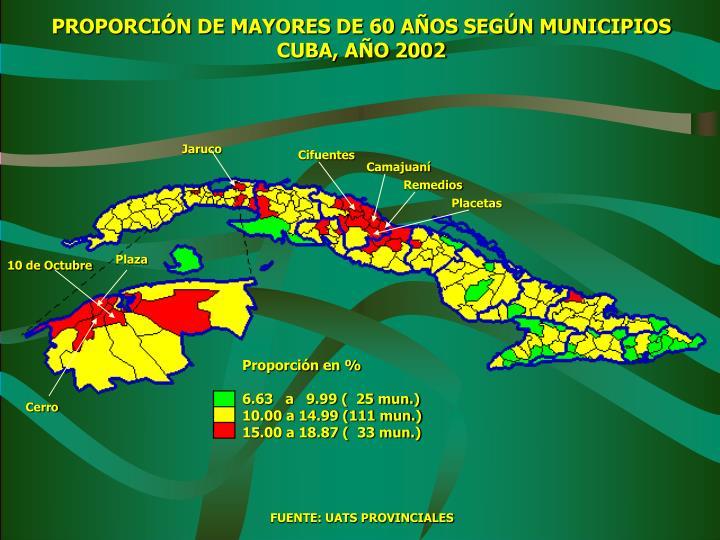PROPORCIÓN DE MAYORES DE 60 AÑOS SEGÚN MUNICIPIOS