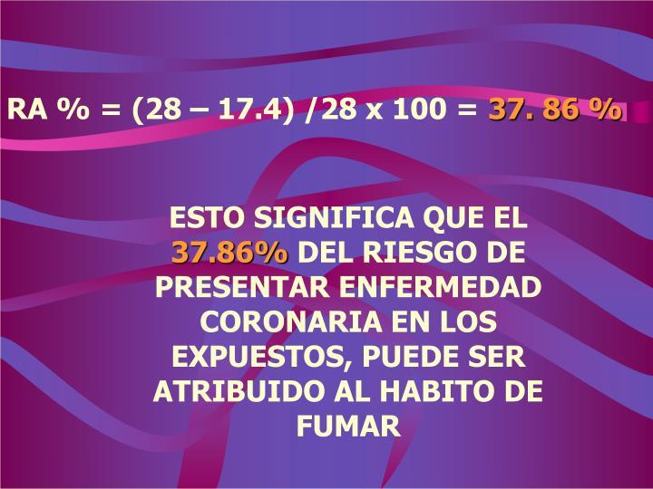 RA % = (28 – 17.4) /28 x 100 =