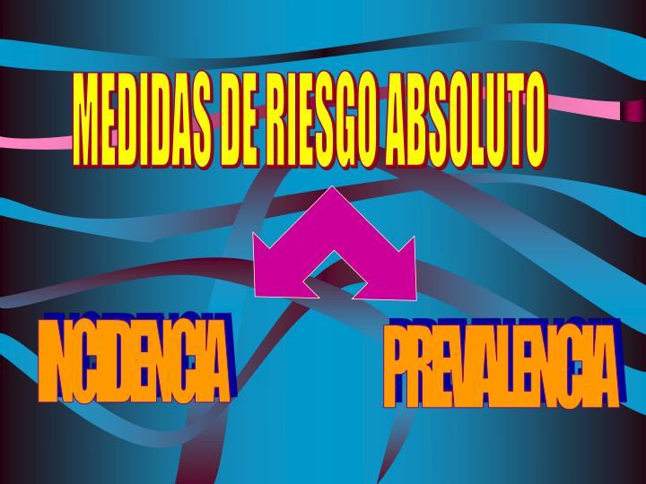 MEDIDAS DE RIESGO ABSOLUTO