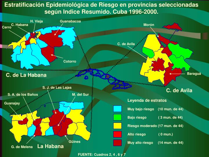 Estratificación Epidemiológica de Riesgo en provincias seleccionadas