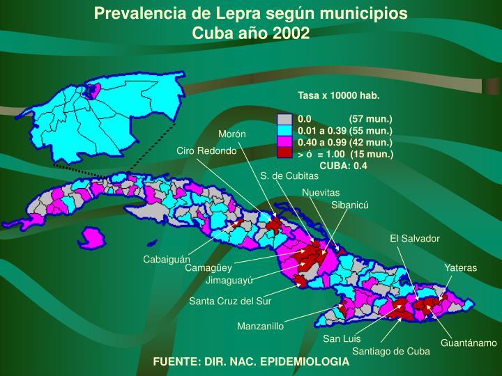 Prevalencia de Lepra según municipios