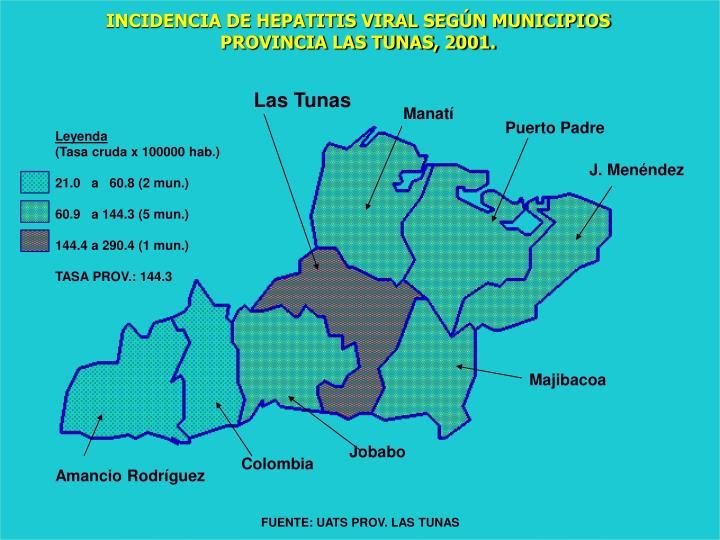 INCIDENCIA DE HEPATITIS VIRAL SEGÚN MUNICIPIOS