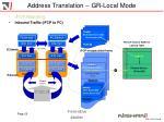address translation gr local mode1