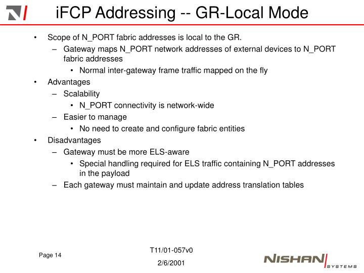 iFCP Addressing -- GR-Local Mode
