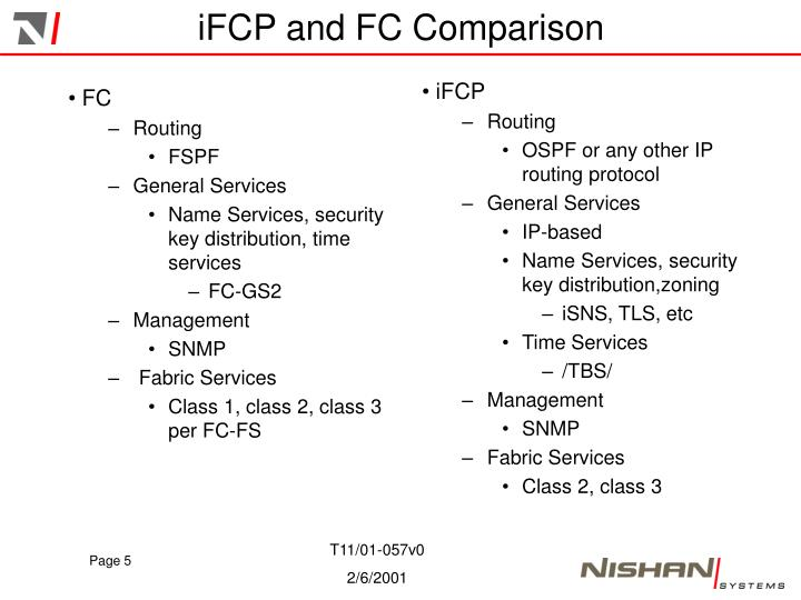iFCP and FC Comparison