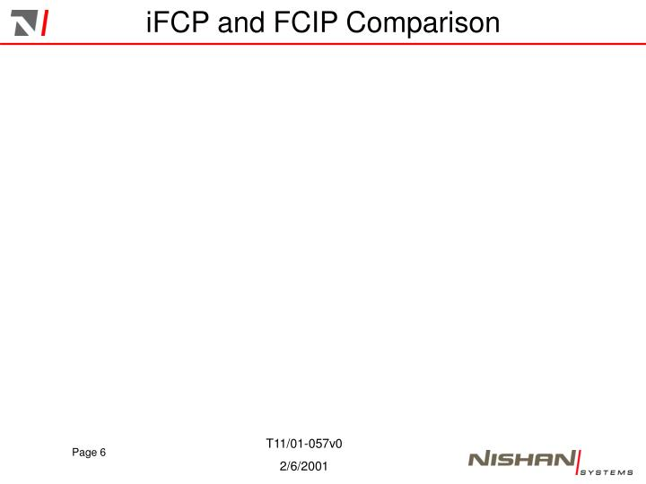 iFCP and FCIP Comparison