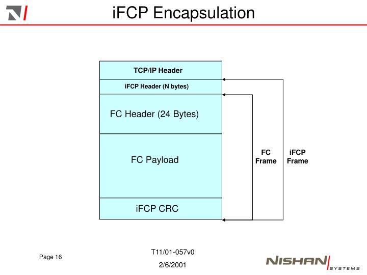 iFCP Encapsulation
