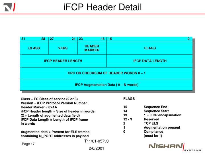 iFCP Header Detail