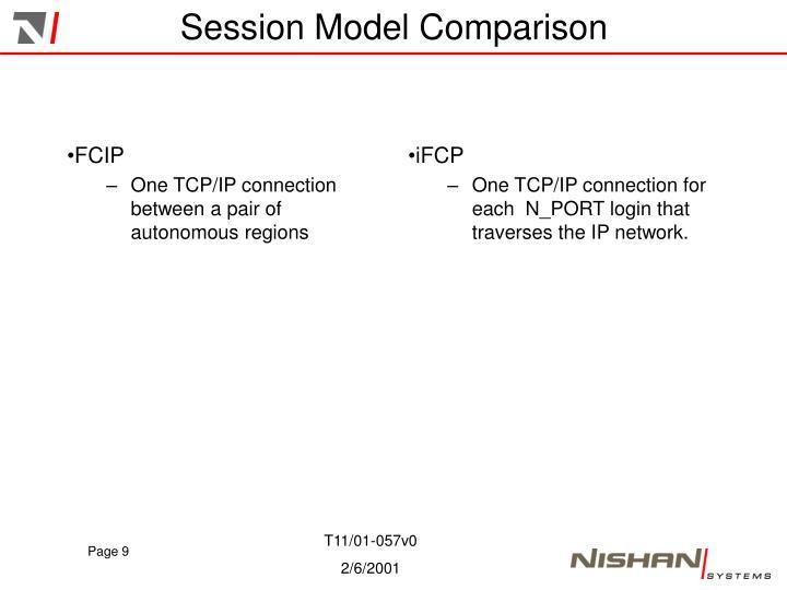 Session Model Comparison