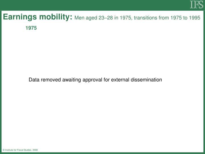 Earnings mobility: