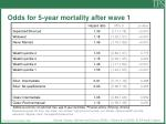 odds for 5 year mortality after wave 1