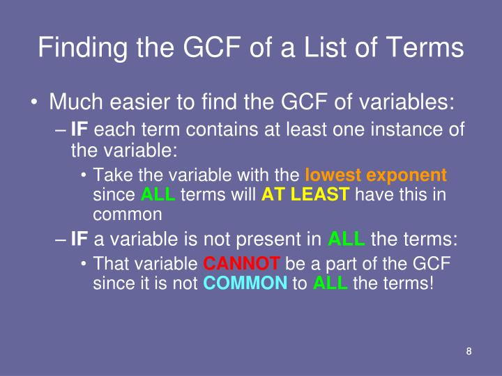 Finding the GCF of a List of Terms