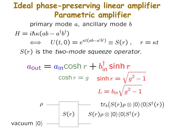 Ideal phase-preserving linear amplifier Parametric amplifier