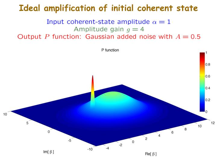 Ideal amplification of initial coherent state