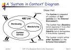 a system in context diagram