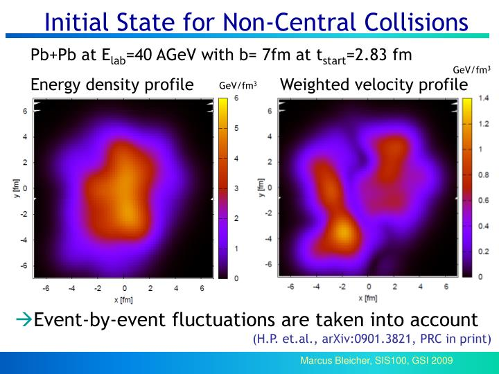 Initial State for Non-Central Collisions