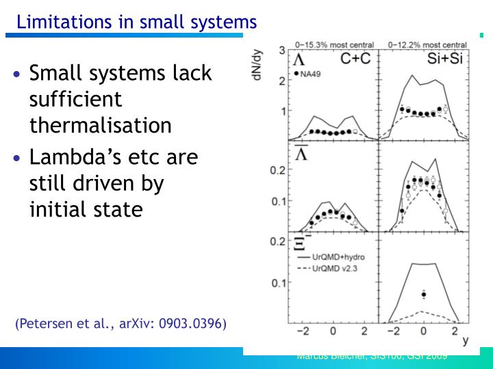 Limitations in small systems
