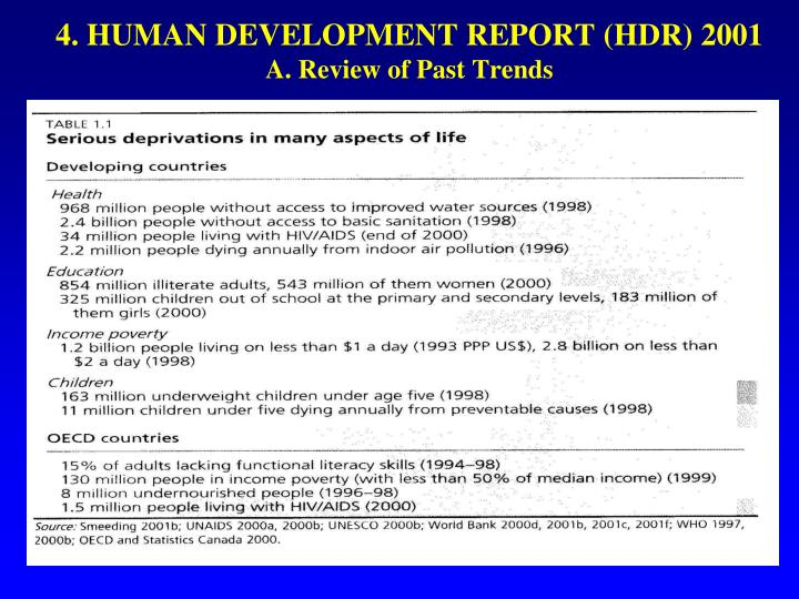 4. HUMAN DEVELOPMENT REPORT (HDR) 2001