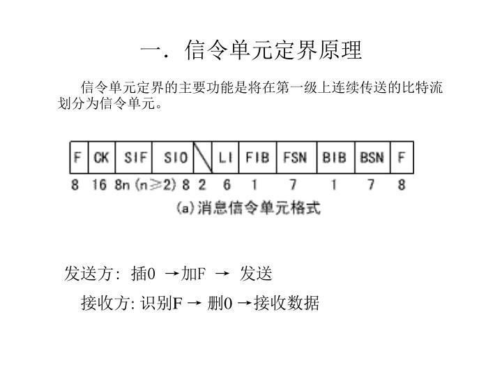 一.信令单元定界原理