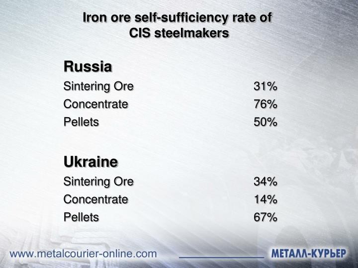 Iron ore self-sufficiency rate of