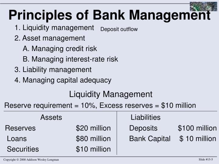 Principles of Bank Management