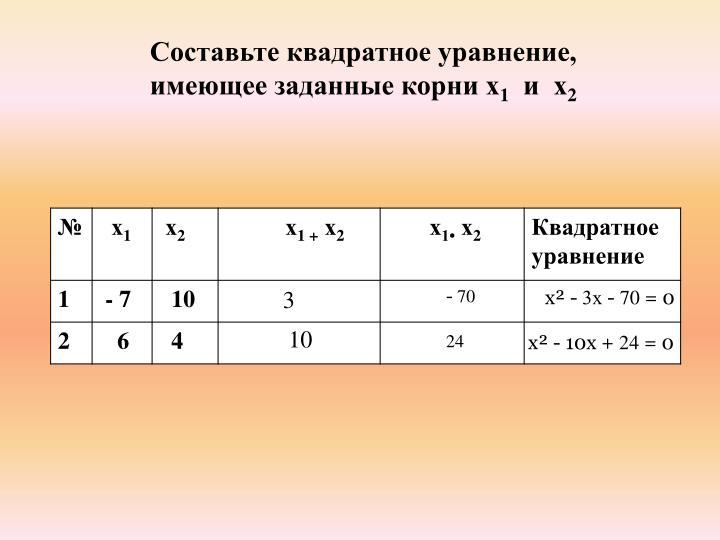 Составьте квадратное уравнение,