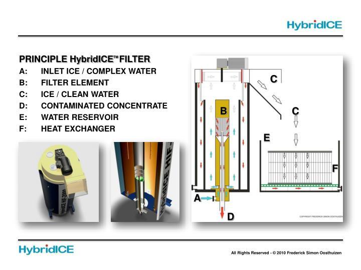 PRINCIPLE HybridICE