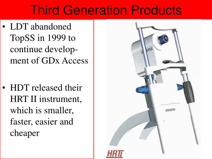 Third generation products