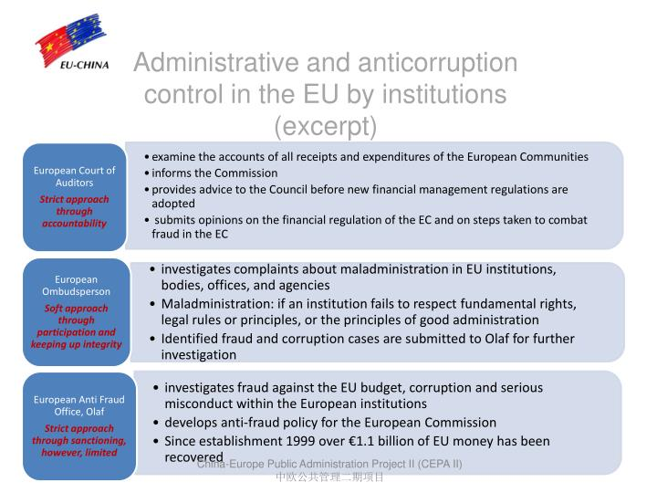 Administrative and anticorruption control in the EU by institutions (excerpt)