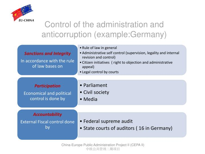 Control of the administration and anticorruption (