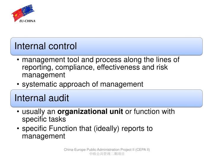 China-Europe Public Administration Project II (CEPA II)