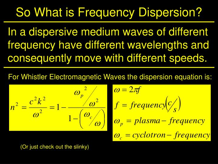 So What is Frequency Dispersion?