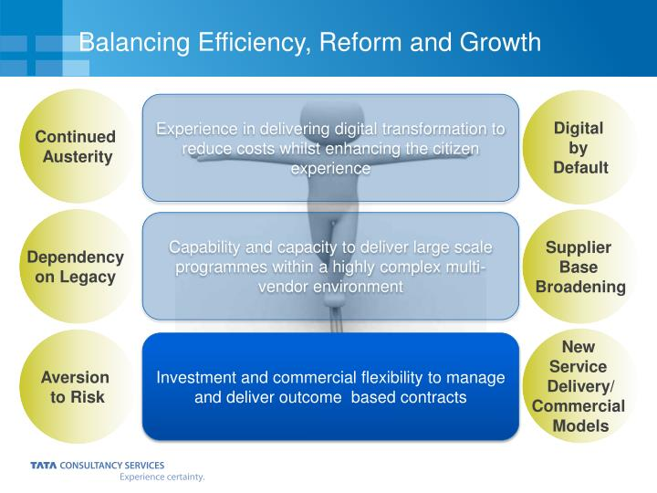 Balancing Efficiency, Reform and Growth
