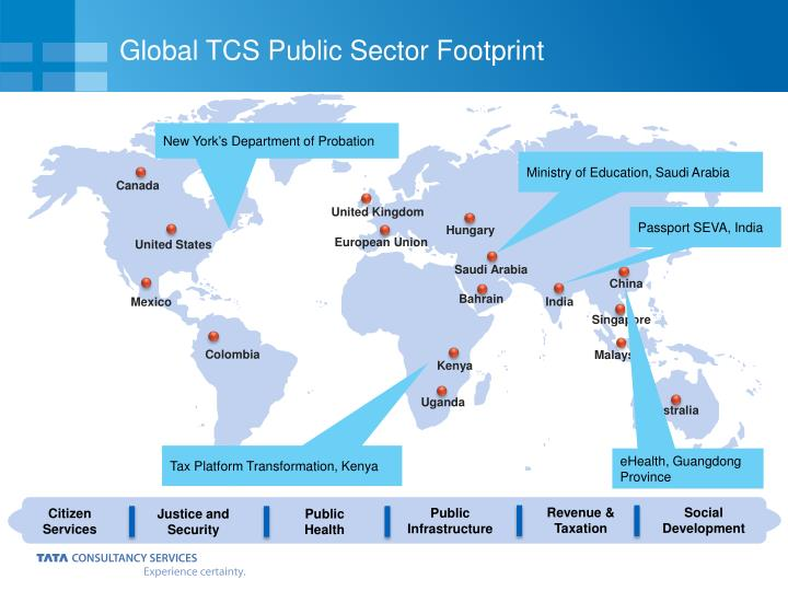 Global TCS Public Sector Footprint