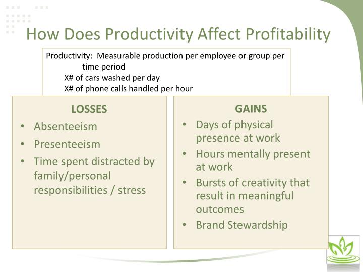 How Does Productivity Affect Profitability