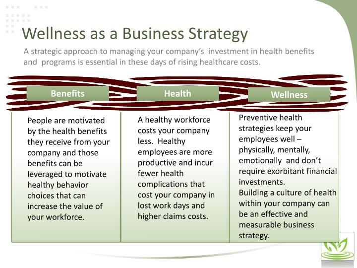 Wellness as a Business Strategy