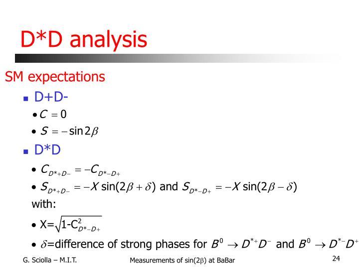 D*D analysis