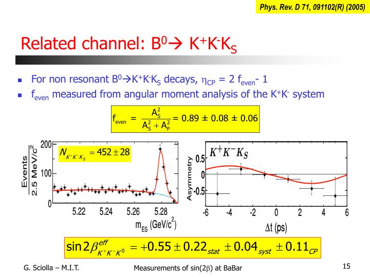 Phys. Rev. D 71, 091102(R) (2005)