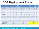 ccg deployment status