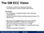 the gm ecc vision