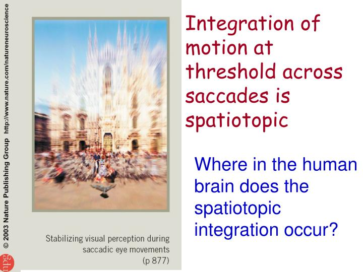 Integration of motion at threshold across saccades is s