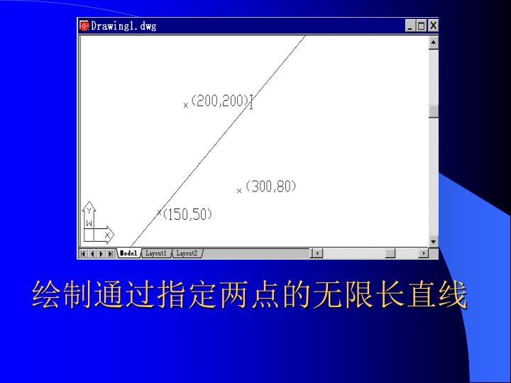 绘制通过指定两点的无限长直线