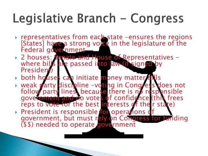Legislative Branch - Congress